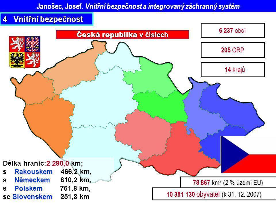 Česká republika v číslech 14 krajů 14 krajů 78 867 km 2 (2 % území EU) 10 381 130 obyvatel (k 31. 12. 2007) 6 237 obcí 205 ORP 2 290,0 Délka hranic:2