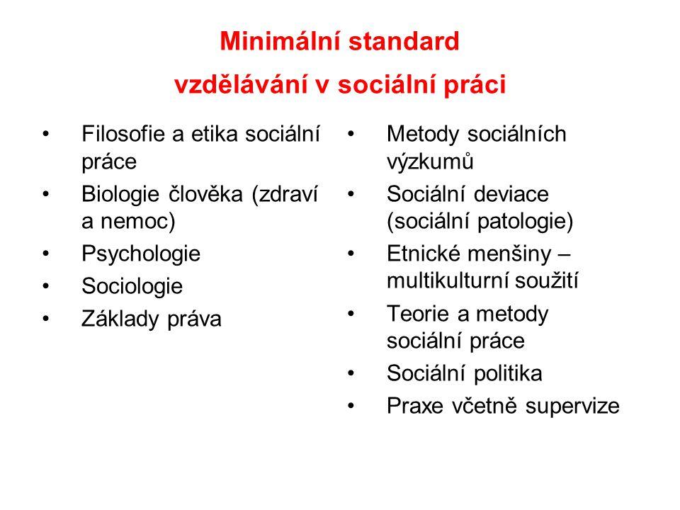 Minimální standard vzdělávání v sociální práci Filosofie a etika sociální práce Biologie člověka (zdraví a nemoc) Psychologie Sociologie Základy práva