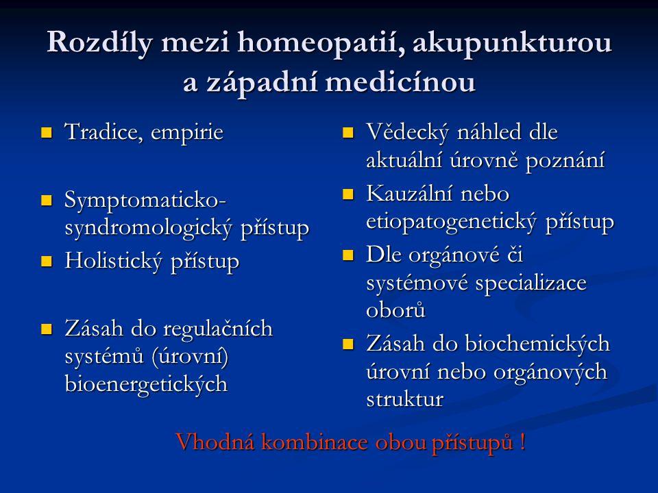 Rozdíly mezi homeopatií, akupunkturou a západní medicínou Tradice, empirie Tradice, empirie Symptomaticko- syndromologický přístup Symptomaticko- syndromologický přístup Holistický přístup Holistický přístup Zásah do regulačních systémů (úrovní) bioenergetických Zásah do regulačních systémů (úrovní) bioenergetických Vědecký náhled dle aktuální úrovně poznání Kauzální nebo etiopatogenetický přístup Dle orgánové či systémové specializace oborů Zásah do biochemických úrovní nebo orgánových struktur Vhodná kombinace obou přístupů !