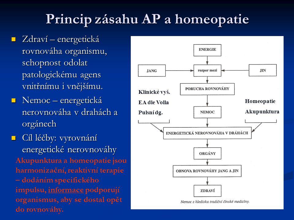 Princip zásahu AP a homeopatie Zdraví – energetická rovnováha organismu, schopnost odolat patologickému agens vnitřnímu i vnějšímu.