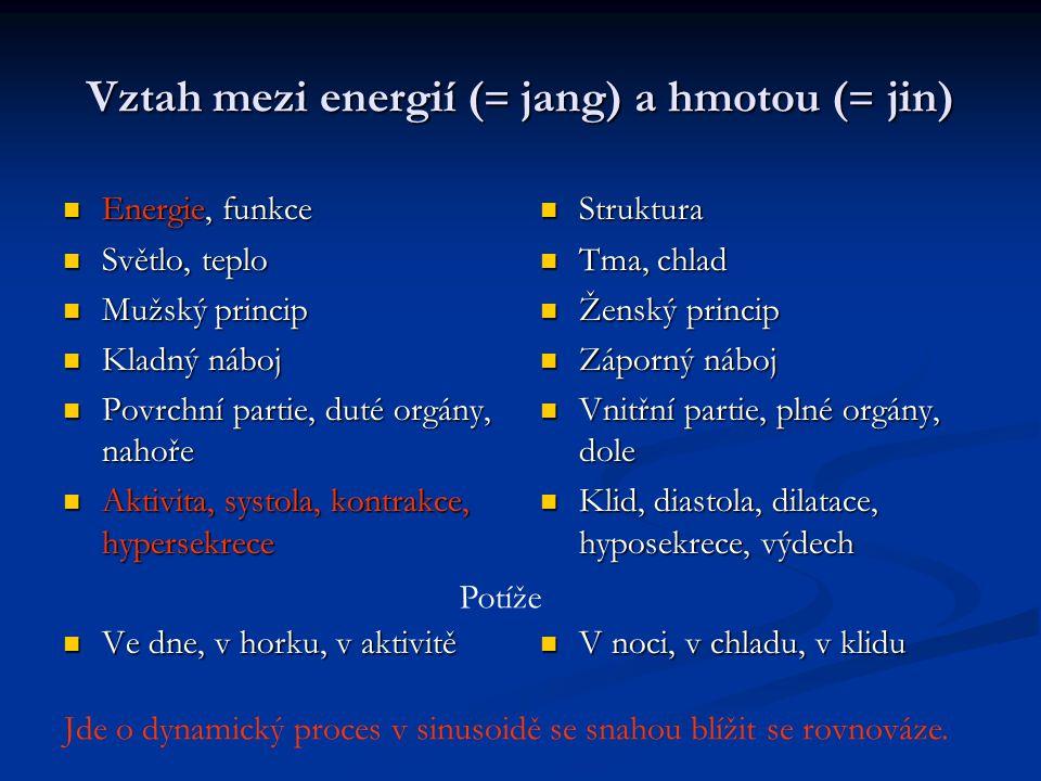 Vztah mezi energií ( = jang) a hmotou ( = jin) Energie, funkce Energie, funkce Světlo, teplo Světlo, teplo Mužský princip Mužský princip Kladný náboj Kladný náboj Povrchní partie, duté orgány, nahoře Povrchní partie, duté orgány, nahoře Aktivita, systola, kontrakce, hypersekrece Aktivita, systola, kontrakce, hypersekrece Ve dne, v horku, v aktivitě Ve dne, v horku, v aktivitě Struktura Tma, chlad Ženský princip Záporný náboj Vnitřní partie, plné orgány, dole Klid, diastola, dilatace, hyposekrece, výdech V noci, v chladu, v klidu Potíže Jde o dynamický proces v sinusoidě se snahou blížit se rovnováze.