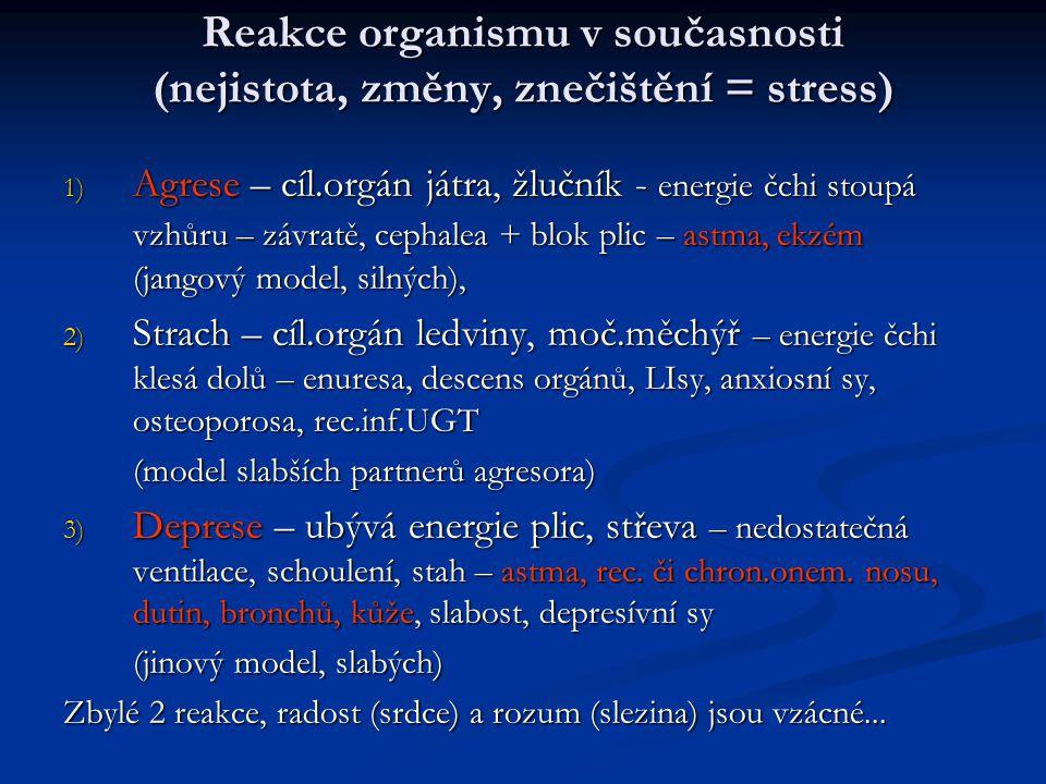 Reakce organismu v současnosti (nejistota, změny, znečištění = stress) 1) Agrese – cíl.orgán játra, žlučník - energie čchi stoupá vzhůru – závratě, cephalea + blok plic – astma, ekzém (jangový model, silných), 2) Strach – cíl.orgán ledviny, moč.měchýř – energie čchi klesá dolů – enuresa, descens orgánů, LIsy, anxiosní sy, osteoporosa, rec.inf.UGT (model slabších partnerů agresora) 3) Deprese – ubývá energie plic, střeva – nedostatečná ventilace, schoulení, stah – astma, rec.