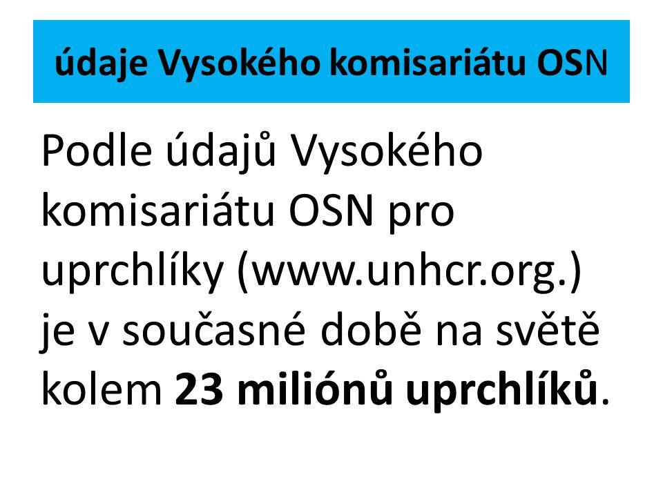 údaje Vysokého komisariátu OSN Podle údajů Vysokého komisariátu OSN pro uprchlíky (www.unhcr.org.) je v současné době na světě kolem 23 miliónů uprchl