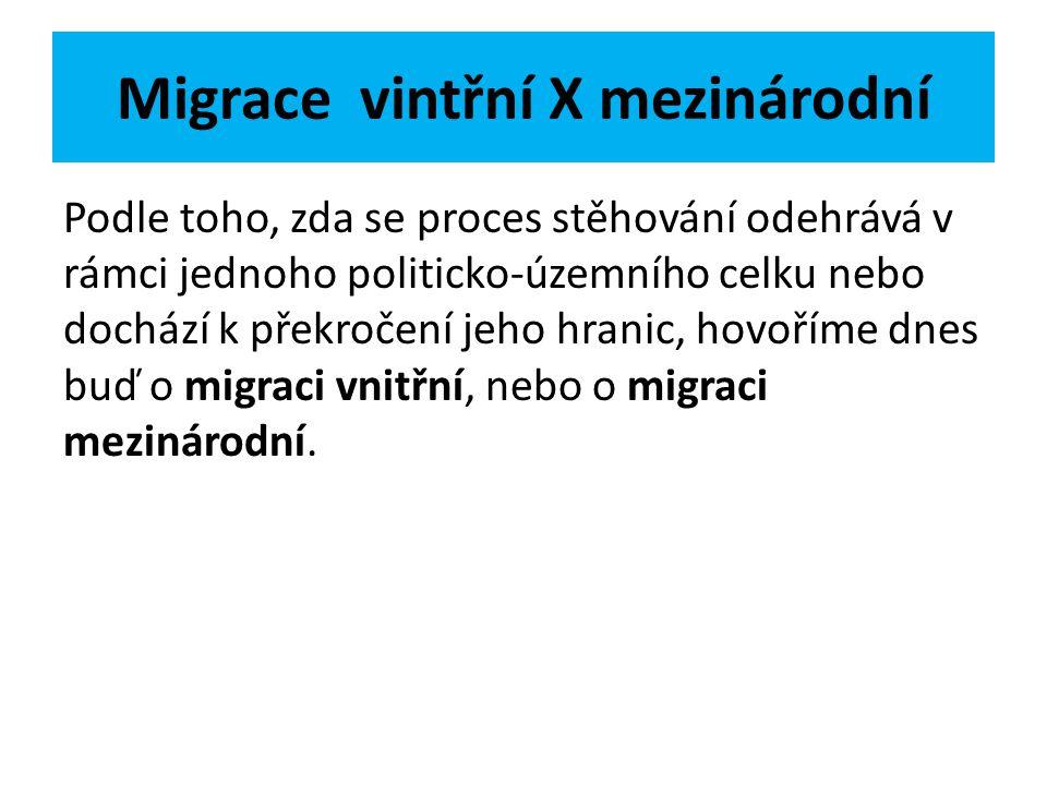Migrace vintřní X mezinárodní Podle toho, zda se proces stěhování odehrává v rámci jednoho politicko-územního celku nebo dochází k překročení jeho hra