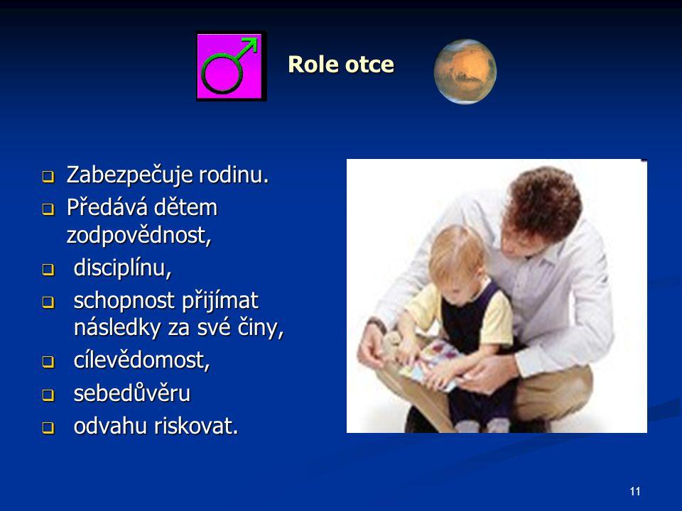11 Role otce  Zabezpečuje rodinu.  Předává dětem zodpovědnost,  disciplínu,  schopnost přijímat následky za své činy,  cílevědomost,  sebedůvěru