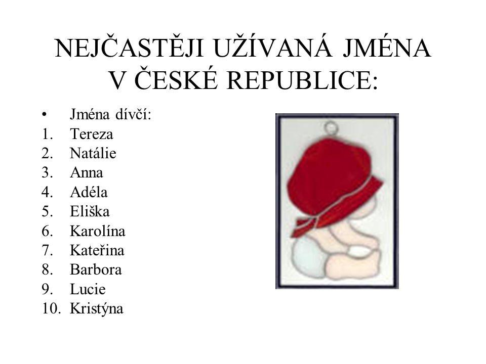 NEJČASTĚJI UŽÍVANÁ JMÉNA V ČESKÉ REPUBLICE: Jména dívčí: 1.Tereza 2.Natálie 3.Anna 4.Adéla 5.Eliška 6.Karolína 7.Kateřina 8.Barbora 9.Lucie 10.Kristýn