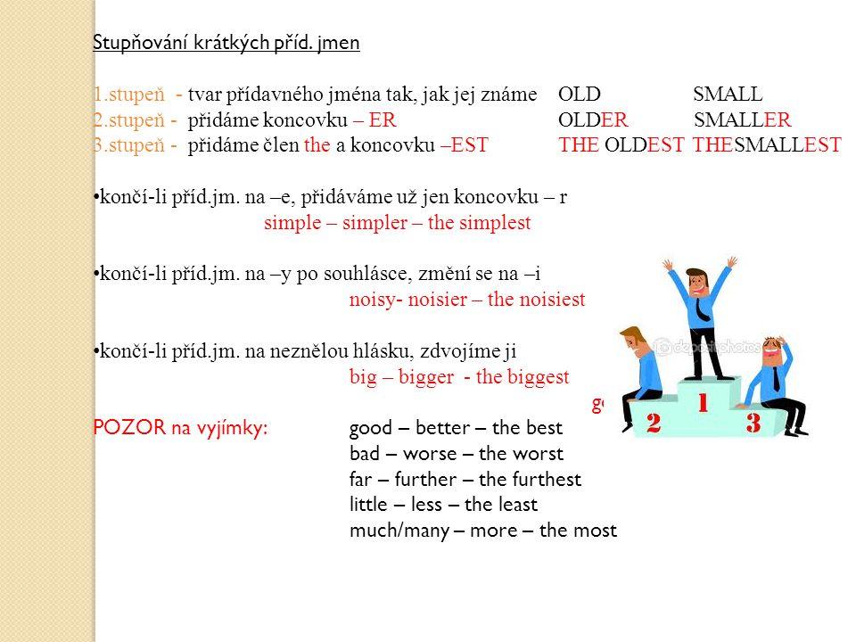 Stupňování krátkých příd. jmen 1.stupeň - tvar přídavného jména tak, jak jej známe OLD SMALL 2.stupeň - přidáme koncovku – ER OLDER SMALLER 3.stupeň -
