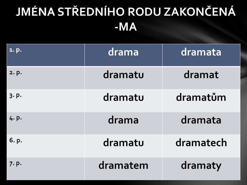 1. p. dramadramata 2. p. dramatudramat 3. p. dramatudramatům 4. p. dramadramata 6. p. dramatudramatech 7. p. dramatemdramaty