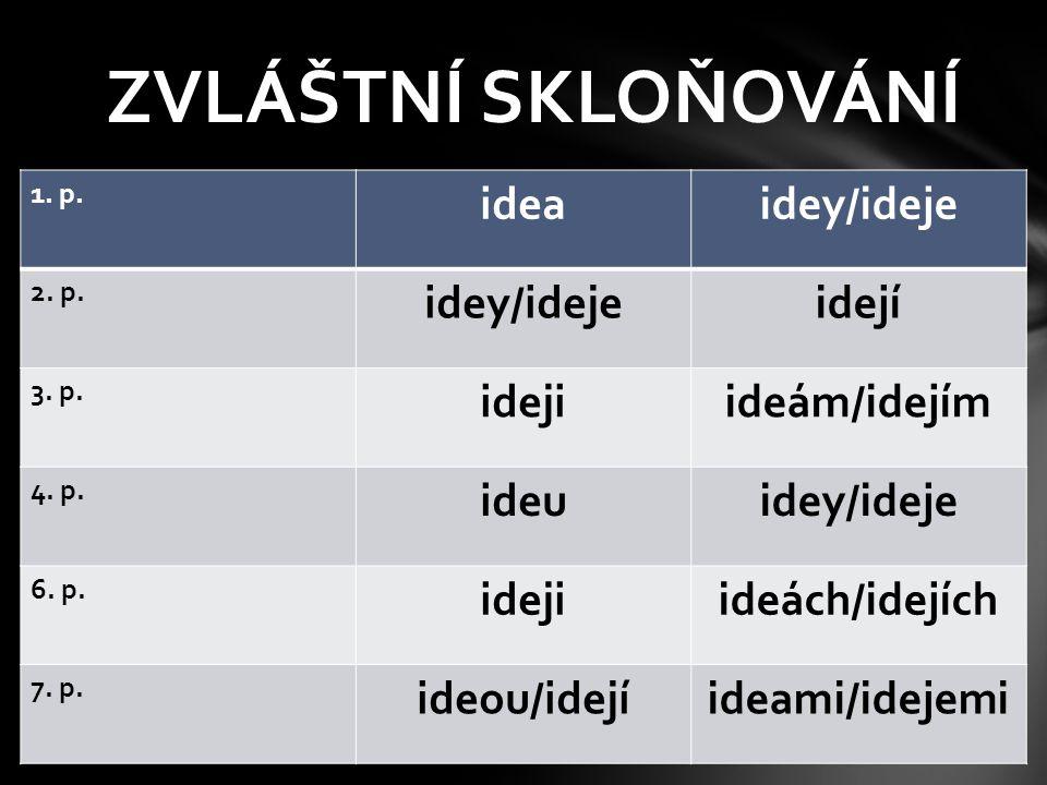 1. p. ideaidey/ideje 2. p. idey/idejeidejí 3. p. idejiideám/idejím 4. p. ideuidey/ideje 6. p. idejiideách/idejích 7. p. ideou/idejíideami/idejemi