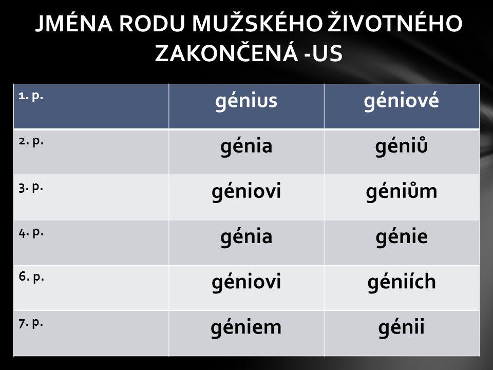 1. p. géniusgéniové 2. p. géniagéniů 3. p. géniovigéniům 4. p. géniagénie 6. p. géniovigéniích 7. p. géniemgénii
