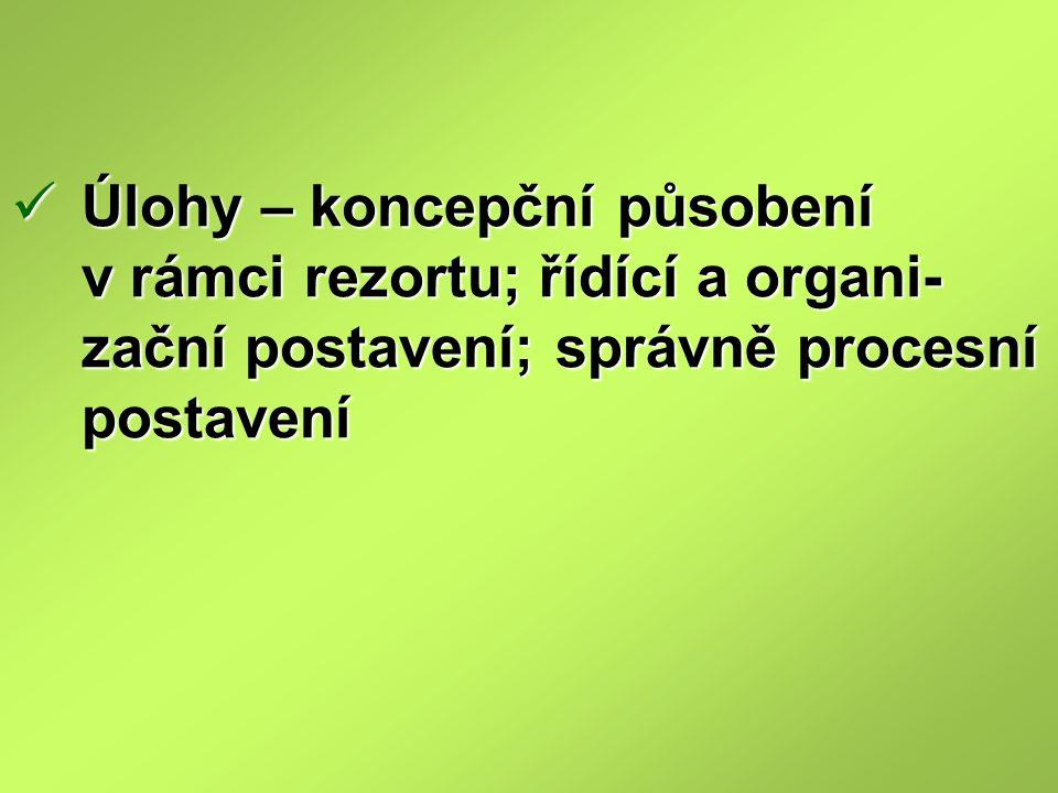 Úlohy – koncepční působení v rámci rezortu; řídící a organi- zační postavení; správně procesní postavení Úlohy – koncepční působení v rámci rezortu; řídící a organi- zační postavení; správně procesní postavení