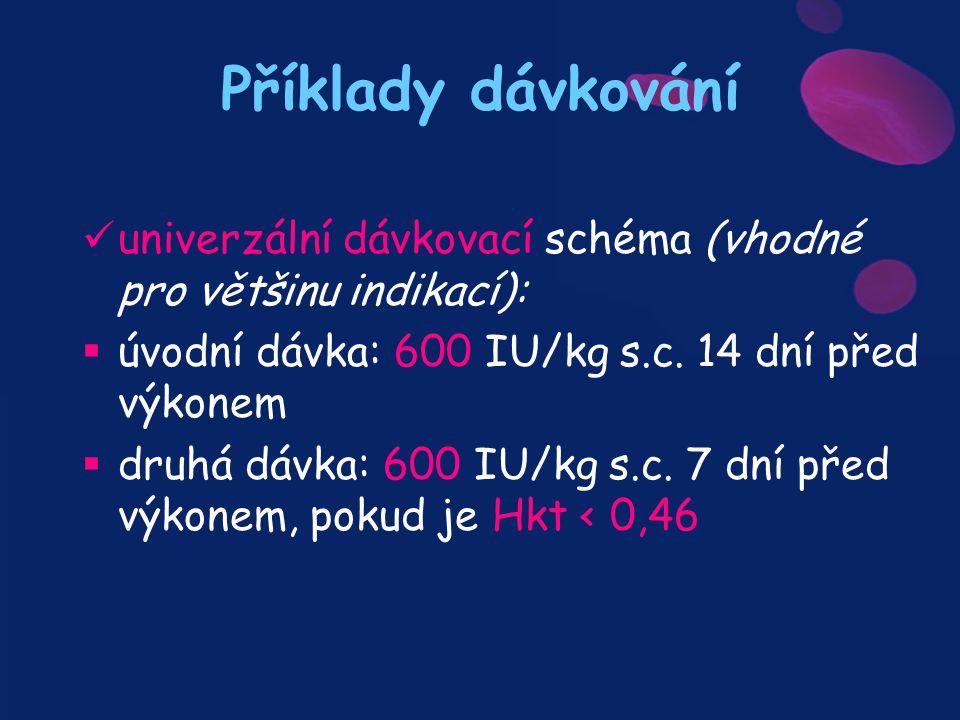 Příklady dávkování univerzální dávkovací schéma (vhodné pro většinu indikací):  úvodní dávka: 600 IU/kg s.c. 14 dní před výkonem  druhá dávka: 600 I