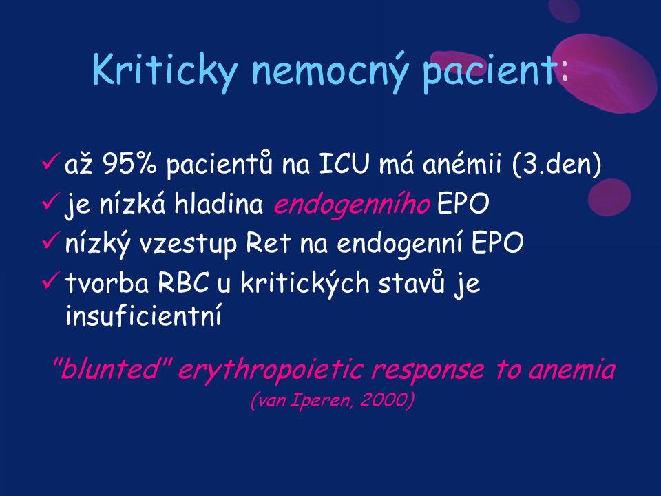 Kriticky nemocný pacient: až 95% pacientů na ICU má anémii (3.den) je nízká hladina endogenního EPO nízký vzestup Ret na endogenní EPO tvorba RBC u kr
