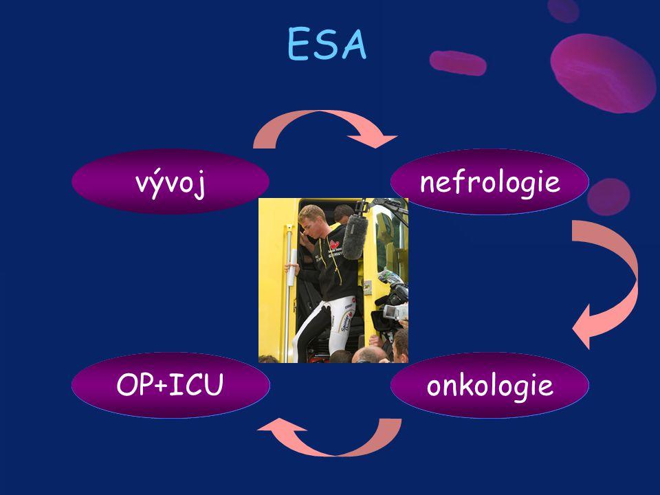 vývojnefrologie onkologieOP+ICU ESA