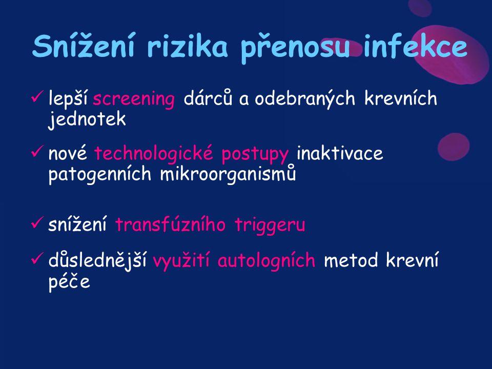Erytropoetin