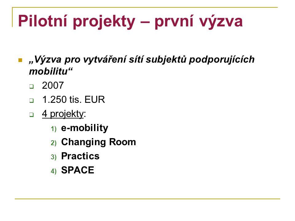 """Pilotní projekty – první výzva """"Výzva pro vytváření sítí subjektů podporujících mobilitu""""  2007  1.250 tis. EUR  4 projekty: 1) e-mobility 2) Chang"""