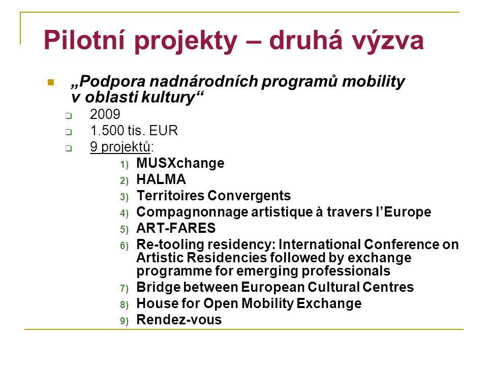 """Pilotní projekty – druhá výzva """"Podpora nadnárodních programů mobility v oblasti kultury""""  2009  1.500 tis. EUR  9 projektů: 1) MUSXchange 2) HALMA"""