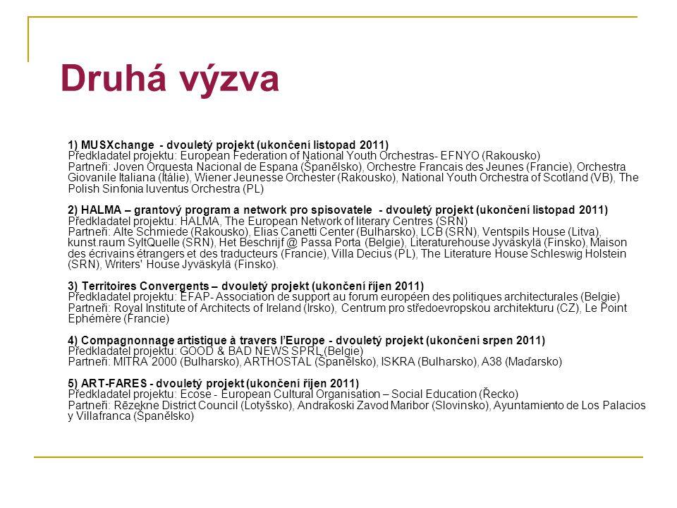 Druhá výzva 1) MUSXchange - dvouletý projekt (ukončení listopad 2011) Předkladatel projektu: European Federation of National Youth Orchestras- EFNYO (Rakousko) Partneři: Joven Orquesta Nacional de Espana (Španělsko), Orchestre Francais des Jeunes (Francie), Orchestra Giovanile Italiana (Itálie), Wiener Jeunesse Orchester (Rakousko), National Youth Orchestra of Scotland (VB), The Polish Sinfonia luventus Orchestra (PL) 2) HALMA – grantový program a network pro spisovatele - dvouletý projekt (ukončení listopad 2011) Předkladatel projektu: HALMA, The European Network of literary Centres (SRN) Partneři: Alte Schmiede (Rakousko), Elias Canetti Center (Bulharsko), LCB (SRN), Ventspils House (Litva), kunst.raum SyltQuelle (SRN), Het Beschrijf @ Passa Porta (Belgie), Literaturehouse Jyväskylä (Finsko), Maison des écrivains étrangers et des traducteurs (Francie), Villa Decius (PL), The Literature House Schleswig Holstein (SRN), Writers House Jyväskylä (Finsko).