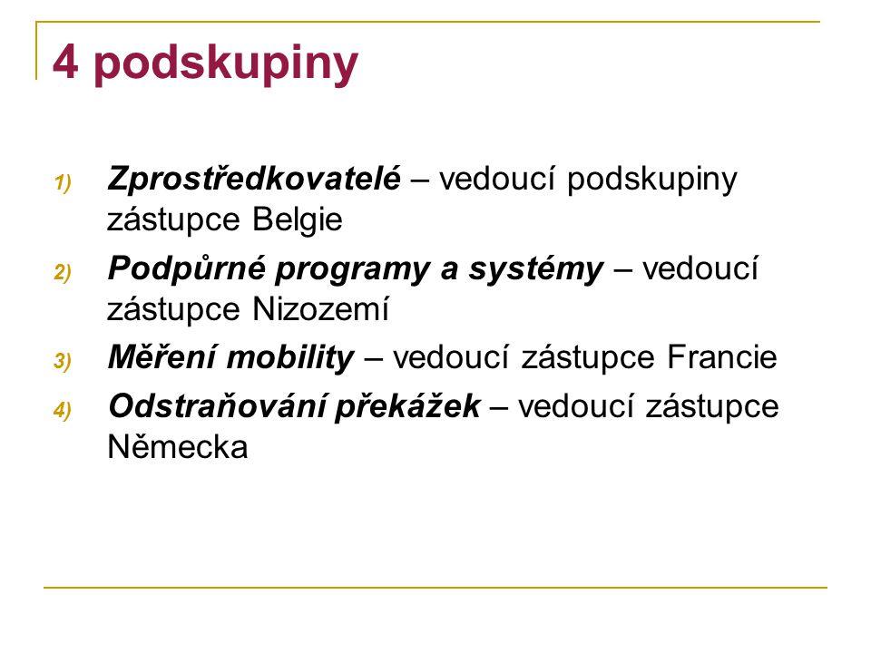 4 podskupiny 1) Zprostředkovatelé – vedoucí podskupiny zástupce Belgie 2) Podpůrné programy a systémy – vedoucí zástupce Nizozemí 3) Měření mobility –