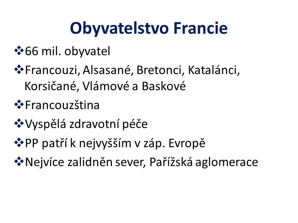 Obyvatelstvo Francie  66 mil. obyvatel  Francouzi, Alsasané, Bretonci, Katalánci, Korsičané, Vlámové a Baskové  Francouzština  Vyspělá zdravotní p