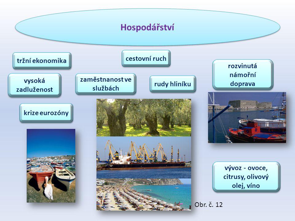 Hospodářství rudy hliníku tržní ekonomika cestovní ruch rozvinutá námořní doprava vysoká zadluženost krize eurozóny zaměstnanost ve službách vývoz - ovoce, citrusy, olivový olej, víno Obr.
