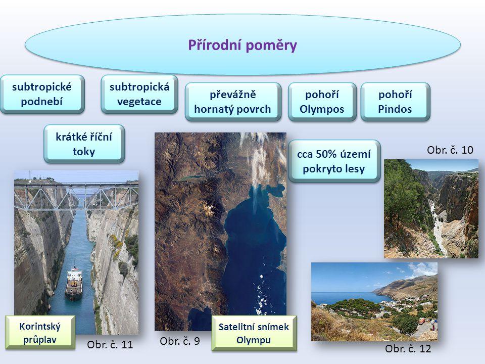 Přírodní poměry subtropické podnebí subtropická vegetace převážně hornatý povrch pohoří Pindos pohoří Olympos cca 50% území pokryto lesy krátké říční toky Satelitní snímek Olympu Korintský průplav Obr.