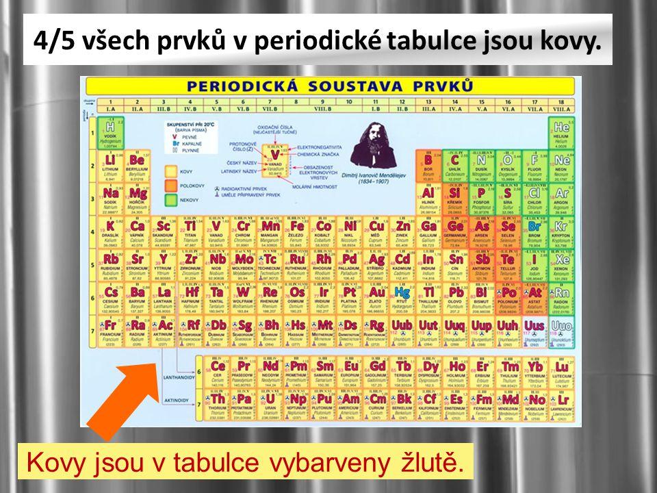 Kovy jsou v tabulce vybarveny žlutě. 4/5 všech prvků v periodické tabulce jsou kovy.