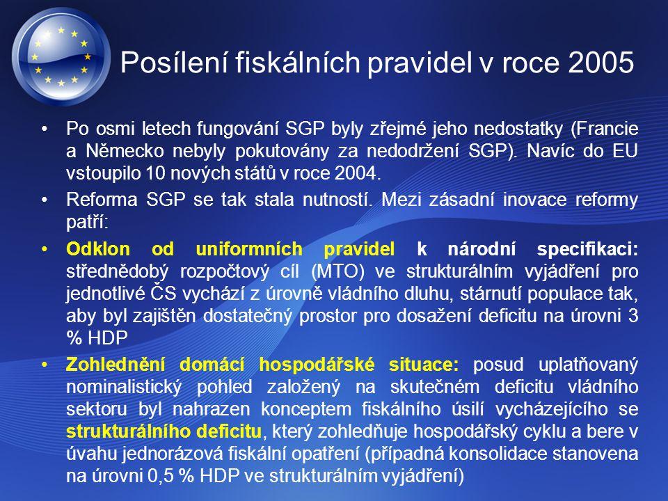 Posílení fiskálních pravidel v roce 2005 Po osmi letech fungování SGP byly zřejmé jeho nedostatky (Francie a Německo nebyly pokutovány za nedodržení S