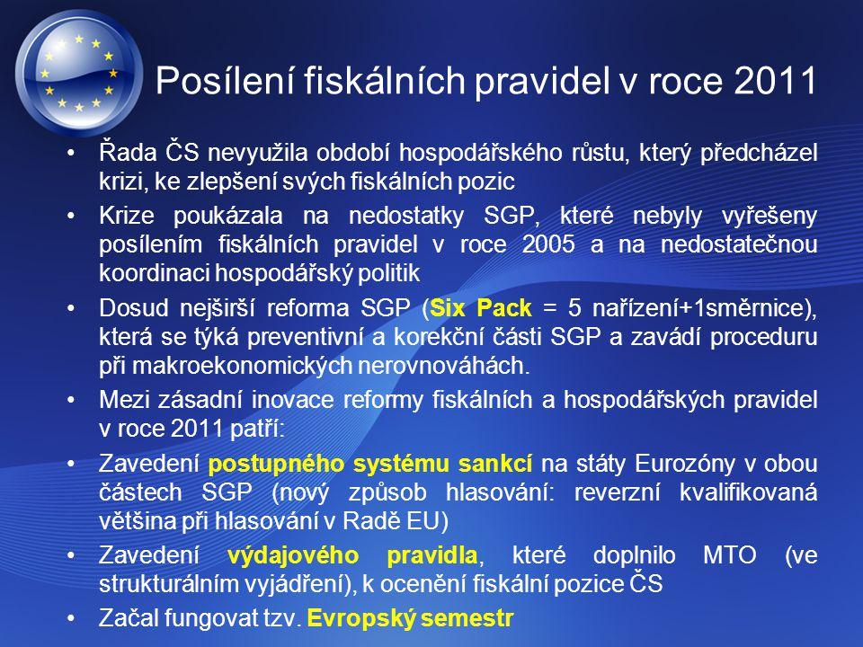 Posílení fiskálních pravidel v roce 2011 Řada ČS nevyužila období hospodářského růstu, který předcházel krizi, ke zlepšení svých fiskálních pozic Krize poukázala na nedostatky SGP, které nebyly vyřešeny posílením fiskálních pravidel v roce 2005 a na nedostatečnou koordinaci hospodářský politik Dosud nejširší reforma SGP (Six Pack = 5 nařízení+1směrnice), která se týká preventivní a korekční části SGP a zavádí proceduru při makroekonomických nerovnováhách.