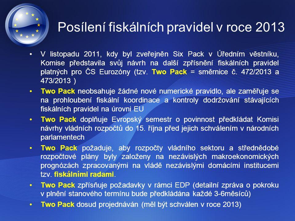 Posílení fiskálních pravidel v roce 2013 V listopadu 2011, kdy byl zveřejněn Six Pack v Úředním věstníku, Komise představila svůj návrh na další zpřísnění fiskálních pravidel platných pro ČS Eurozóny (tzv.