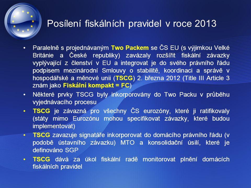 Posílení fiskálních pravidel v roce 2013 Paralelně s projednávaným Two Packem se ČS EU (s výjimkou Velké Británie a České republiky) zavázaly rozšířit fiskální závazky vyplývající z členství v EU a integrovat je do svého právního řádu podpisem mezinárodní Smlouvy o stabilitě, koordinaci a správě v hospodářské a měnové unii (TSCG) 2.
