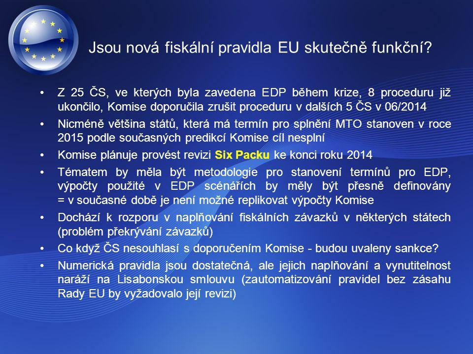 Jsou nová fiskální pravidla EU skutečně funkční? Z 25 ČS, ve kterých byla zavedena EDP během krize, 8 proceduru již ukončilo, Komise doporučila zrušit