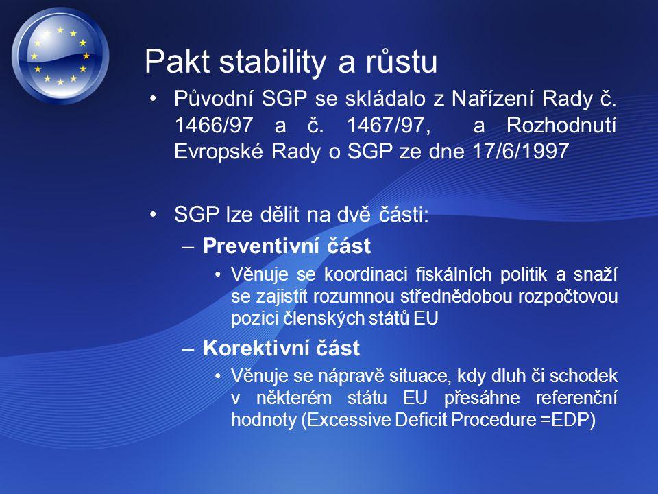 Původní SGP se skládalo z Nařízení Rady č. 1466/97 a č. 1467/97, a Rozhodnutí Evropské Rady o SGP ze dne 17/6/1997 SGP lze dělit na dvě části: –Preven