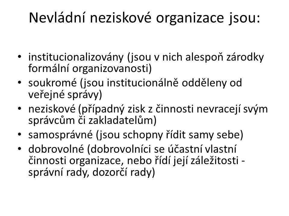 Nevládní neziskové organizace jsou: institucionalizovány (jsou v nich alespoň zárodky formální organizovanosti) soukromé (jsou institucionálně odděleny od veřejné správy) neziskové (případný zisk z činnosti nevracejí svým správcům či zakladatelům) samosprávné (jsou schopny řídit samy sebe) dobrovolné (dobrovolníci se účastní vlastní činnosti organizace, nebo řídí její záležitosti - správní rady, dozorčí rady)