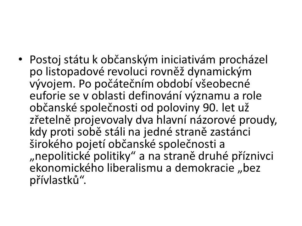Postoj státu k občanským iniciativám procházel po listopadové revoluci rovněž dynamickým vývojem.