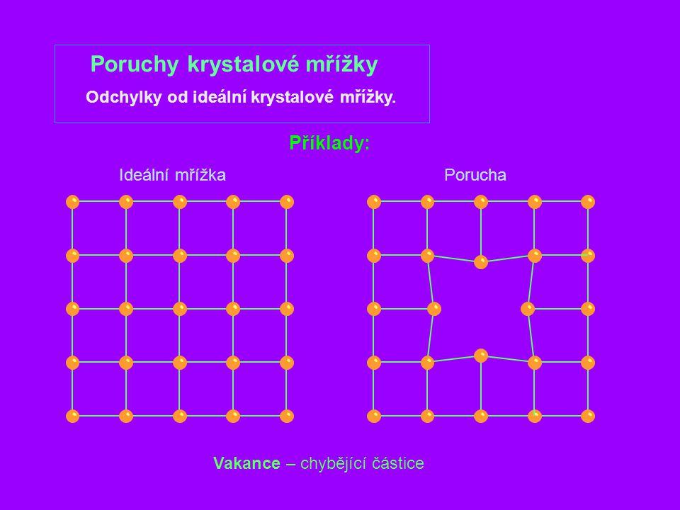 Poruchy krystalové mřížky Odchylky od ideální krystalové mřížky. Příklady: Ideální mřížkaPorucha Vakance – chybějící částice
