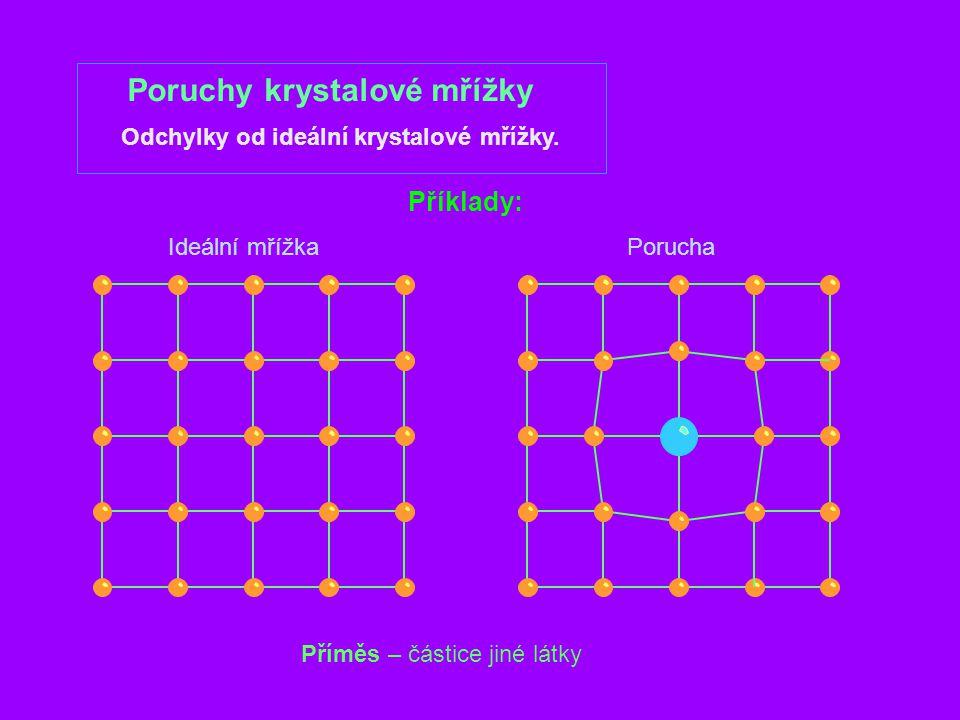Poruchy krystalové mřížky Odchylky od ideální krystalové mřížky. Příklady: Ideální mřížkaPorucha Příměs – částice jiné látky