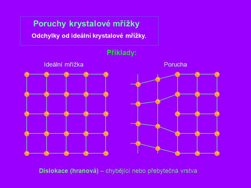 Poruchy krystalové mřížky Odchylky od ideální krystalové mřížky. Příklady: Ideální mřížkaPorucha Dislokace (hranová) – chybějící nebo přebytečná vrstv