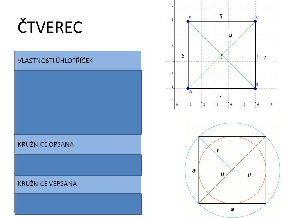OBVOD O = 4.a OBSAH S = a.