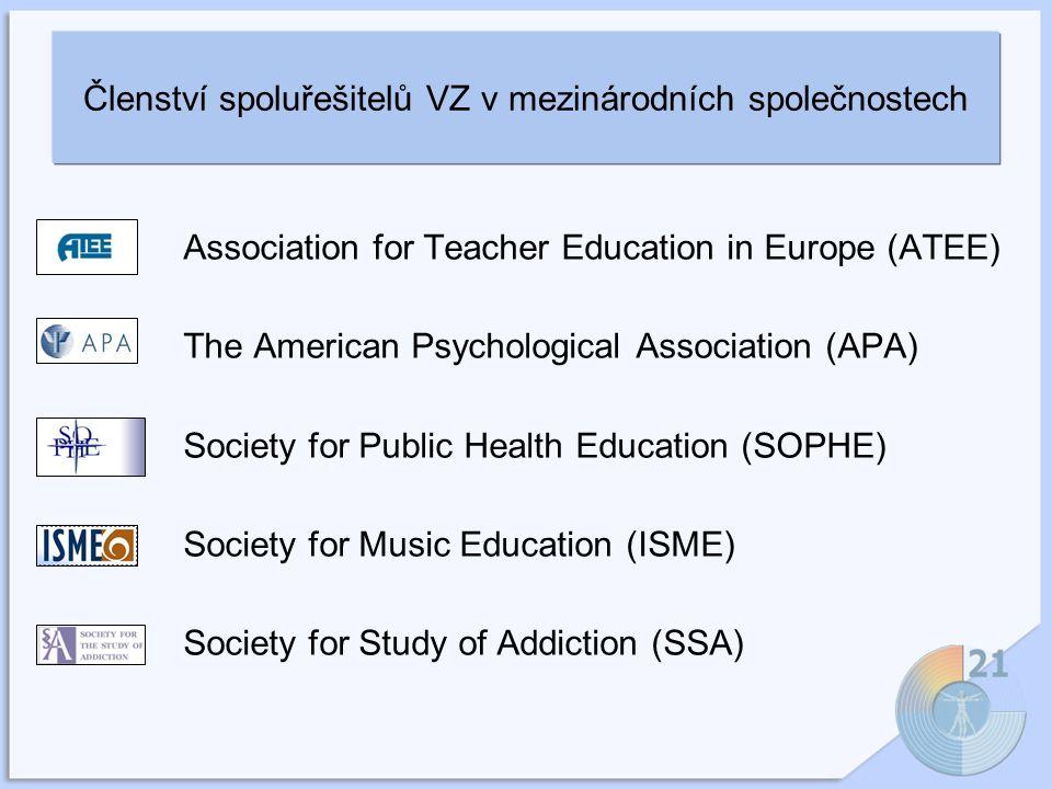 Členství spoluřešitelů VZ v mezinárodních společnostech Association for Teacher Education in Europe (ATEE) The American Psychological Association (APA) Society for Public Health Education (SOPHE) Society for Music Education (ISME) Society for Study of Addiction (SSA)