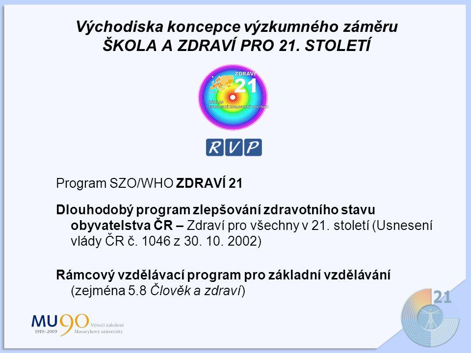 Východiska koncepce výzkumného záměru ŠKOLA A ZDRAVÍ PRO 21.