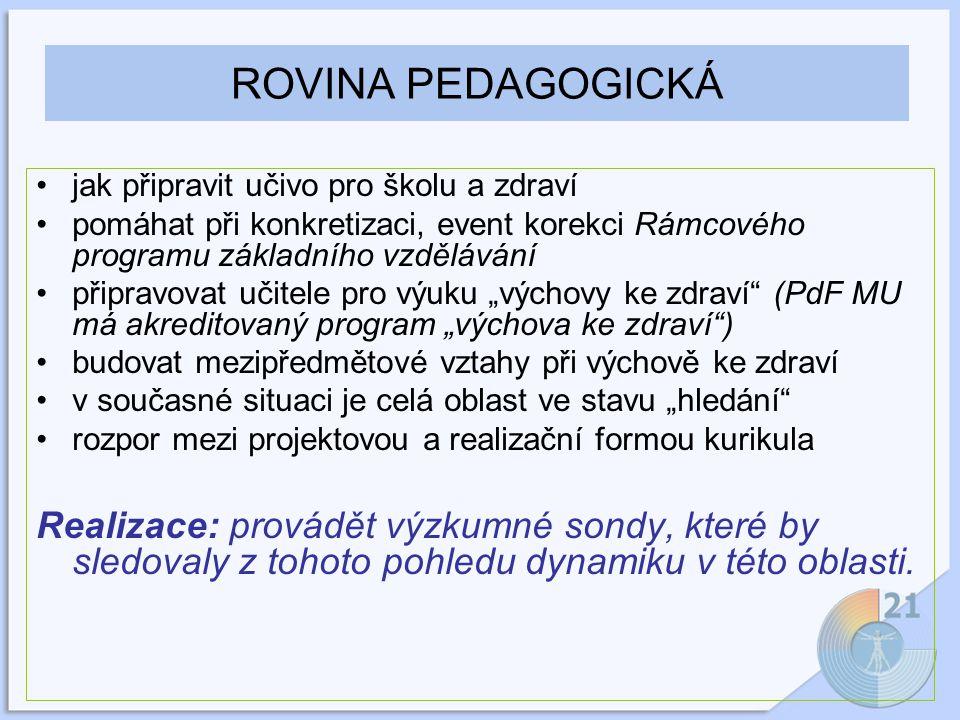 """ROVINA PEDAGOGICKÁ jak připravit učivo pro školu a zdraví pomáhat při konkretizaci, event korekci Rámcového programu základního vzdělávání připravovat učitele pro výuku """"výchovy ke zdraví (PdF MU má akreditovaný program """"výchova ke zdraví ) budovat mezipředmětové vztahy při výchově ke zdraví v současné situaci je celá oblast ve stavu """"hledání rozpor mezi projektovou a realizační formou kurikula Realizace: provádět výzkumné sondy, které by sledovaly z tohoto pohledu dynamiku v této oblasti."""