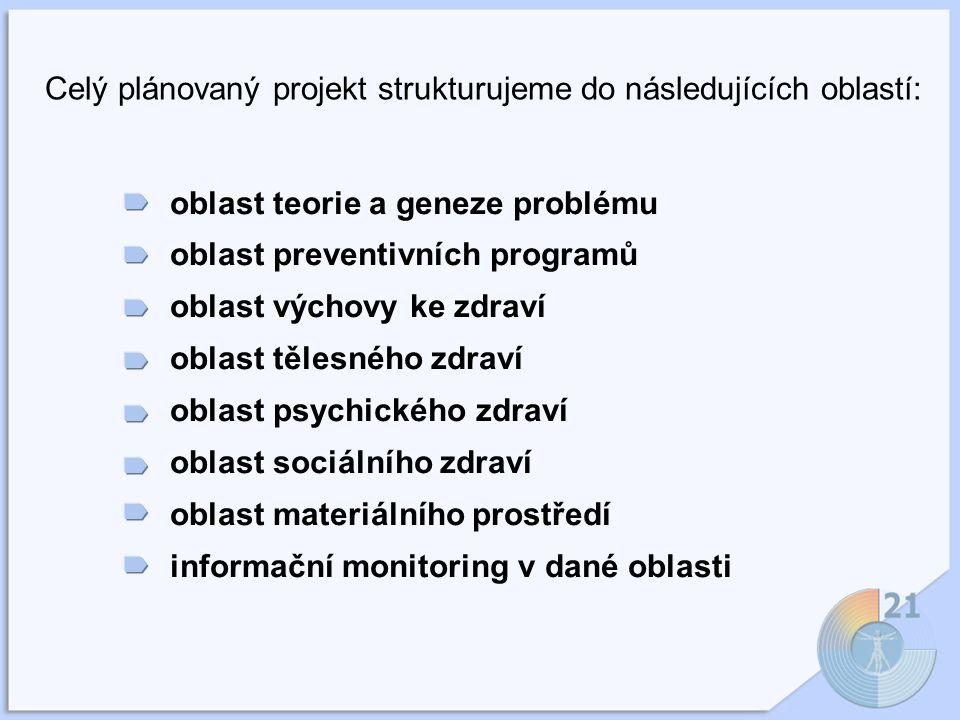 Celý plánovaný projekt strukturujeme do následujících oblastí: oblast teorie a geneze problému oblast preventivních programů oblast výchovy ke zdraví oblast tělesného zdraví oblast psychického zdraví oblast sociálního zdraví oblast materiálního prostředí informační monitoring v dané oblasti