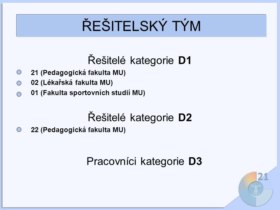 ŘEŠITELSKÝ TÝM Řešitelé kategorie D1 21 (Pedagogická fakulta MU) 02 (Lékařská fakulta MU) 01 (Fakulta sportovních studií MU) Řešitelé kategorie D2 22 (Pedagogická fakulta MU) Pracovníci kategorie D3