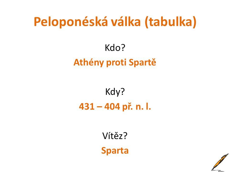 Peloponéská válka (tabulka) Kdo? Athény proti Spartě Kdy? 431 – 404 př. n. l. Vítěz? Sparta
