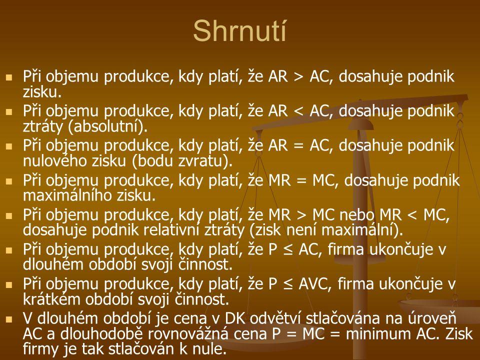 Shrnutí Při objemu produkce, kdy platí, že AR > AC, dosahuje podnik zisku. Při objemu produkce, kdy platí, že AR < AC, dosahuje podnik ztráty (absolut