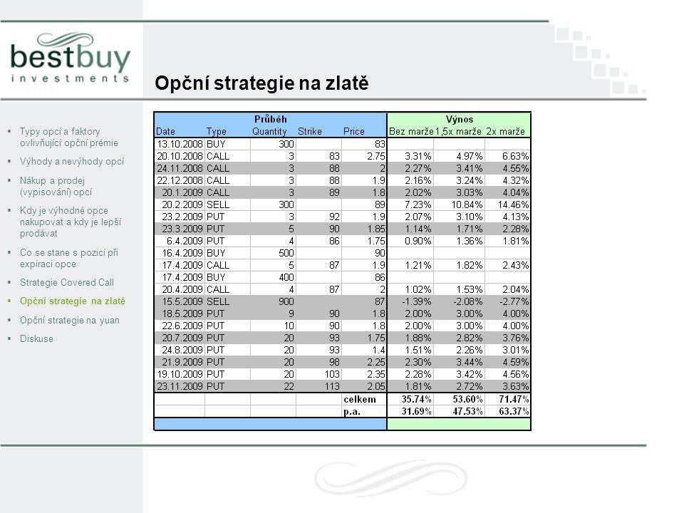 Opční strategie na zlatě  Typy opcí a faktory ovlivňující opční prémie  Výhody a nevýhody opcí  Nákup a prodej (vypisování) opcí  Kdy je výhodné opce nakupovat a kdy je lepší prodávat  Co se stane s pozicí při expiraci opce  Strategie Covered Call  Opční strategie na zlatě  Opční strategie na yuan  Diskuse