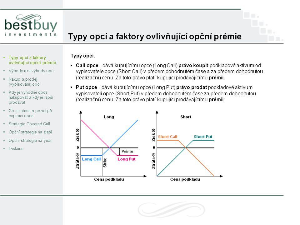Typy opcí a faktory ovlivňující opční prémie  Typy opcí a faktory ovlivňující opční prémie  Výhody a nevýhody opcí  Nákup a prodej (vypisování) opc