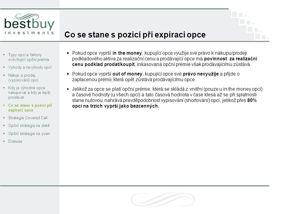 Co se stane s pozicí při expiraci opce  Typy opcí a faktory ovlivňující opční prémie  Výhody a nevýhody opcí  Nákup a prodej (vypisování) opcí  Kdy je výhodné opce nakupovat a kdy je lepší prodávat  Co se stane s pozicí při expiraci opce  Strategie Covered Call  Opční strategie na zlatě  Opční strategie na yuan  Diskuse  Pokud opce vyprší in the money, kupující opce využije své právo k nákupu/prodeji podkladového aktiva za realizační cenu a prodávající opce má povinnost za realizační cenu podklad prodat/koupit, inkasovaná opční prémie však prodávajícímu zůstává.