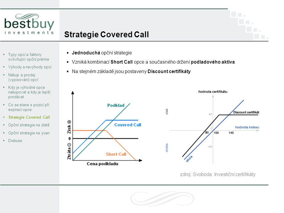 Strategie Covered Call  Typy opcí a faktory ovlivňující opční prémie  Výhody a nevýhody opcí  Nákup a prodej (vypisování) opcí  Kdy je výhodné opce nakupovat a kdy je lepší prodávat  Co se stane s pozicí při expiraci opce  Strategie Covered Call  Opční strategie na zlatě  Opční strategie na yuan  Diskuse  Jednoduchá opční strategie  Vzniká kombinací Short Call opce a současného držení podladového aktiva  Na stejném základě jsou postaveny Discount certifikáty zdroj: Svoboda: Investiční certifikáty